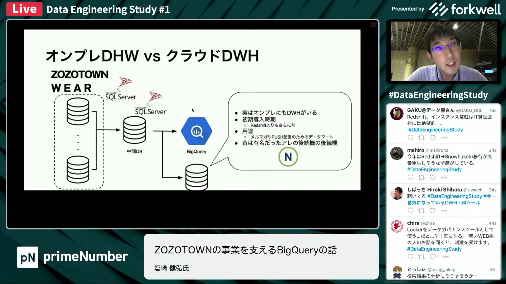 Data Engineering Study #1「DWH・BIツールのこれまでとこれから」